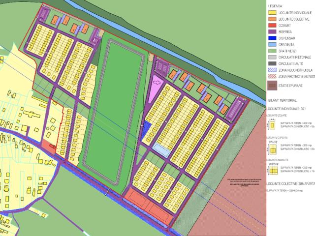 Joita Urban Planning